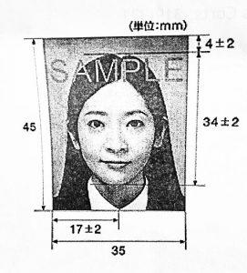 Fotografía pasaporte japonés